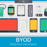 Der zeitlich begrenzte Zugriff zur Steuerung von Smart-Haus, iRidium BYOD