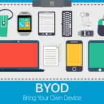 Temporary access to controlling Smart Home – iRidium BYOD
