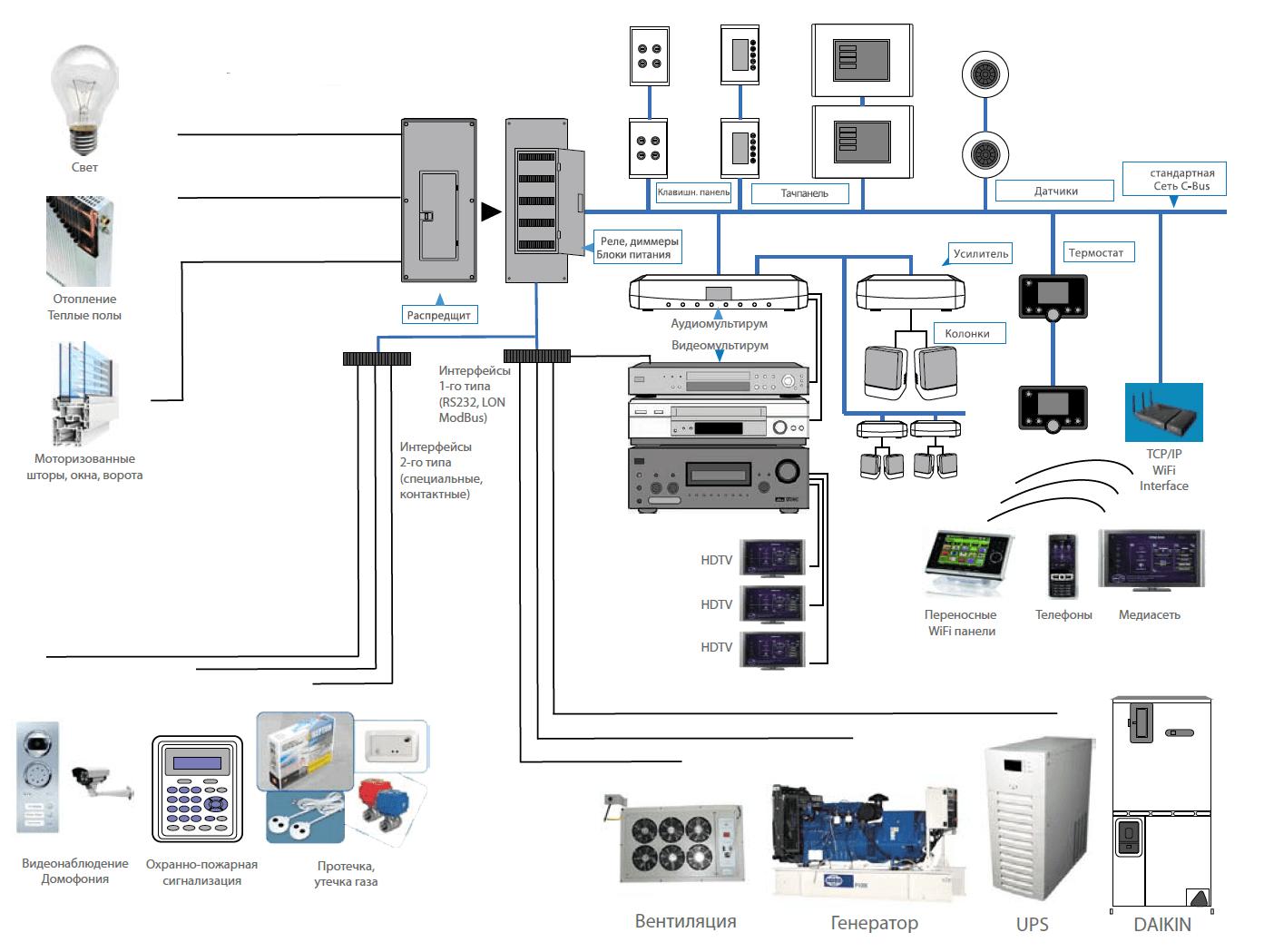 810a4b971f3d49f5b87013b8436f2f55_ru-compressor.png
