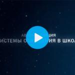 Кейсы интеграторов. Автоматизации системы освещения в школах Москвы